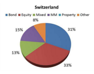 Funds, Flows & Facts – June 2012