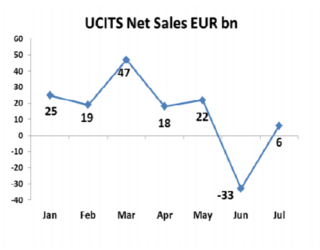 Funds, Flows & Facts – September 2012