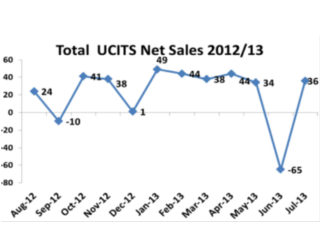 Funds, Flows & Facts  – Sept 2013