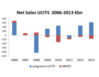 Funds, Flows & Facts – March 2014