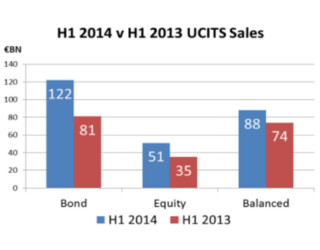 Funds, Flows & Facts – October 2014