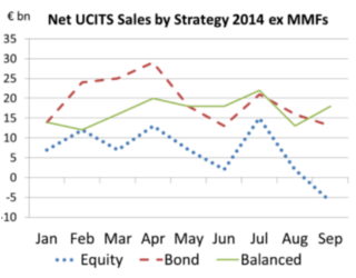 Funds, Flows & Facts January 2015