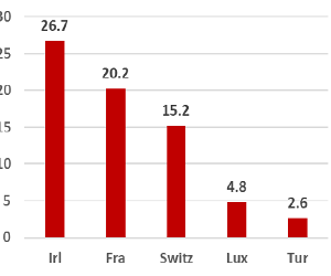 Funds, Flows & Facts, July 2019