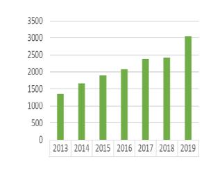 Funds, Flows & Facts, April 2020