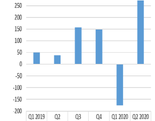 Funds, Flows & Facts, November 2020